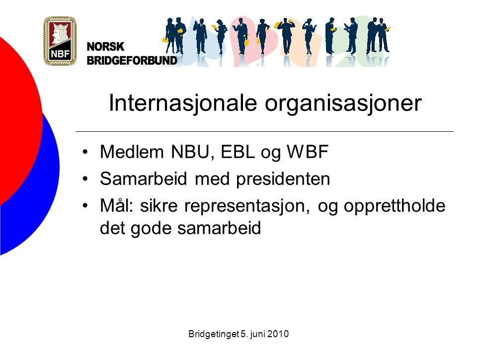 Bridgetinget 5. juni 2010 Internasjonale organisasjoner •Medlem NBU, EBL og WBF •Samarbeid med presidenten •Mål: sikre representasjon, og opprettholde