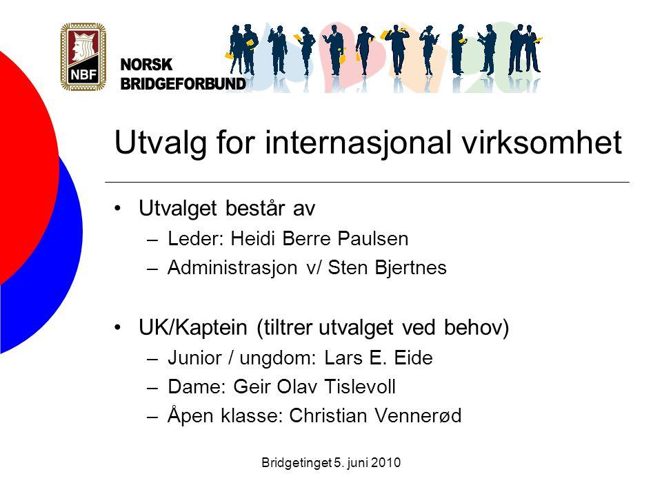 •Utvalget består av –Leder: Heidi Berre Paulsen –Administrasjon v/ Sten Bjertnes •UK/Kaptein (tiltrer utvalget ved behov) –Junior / ungdom: Lars E. Ei