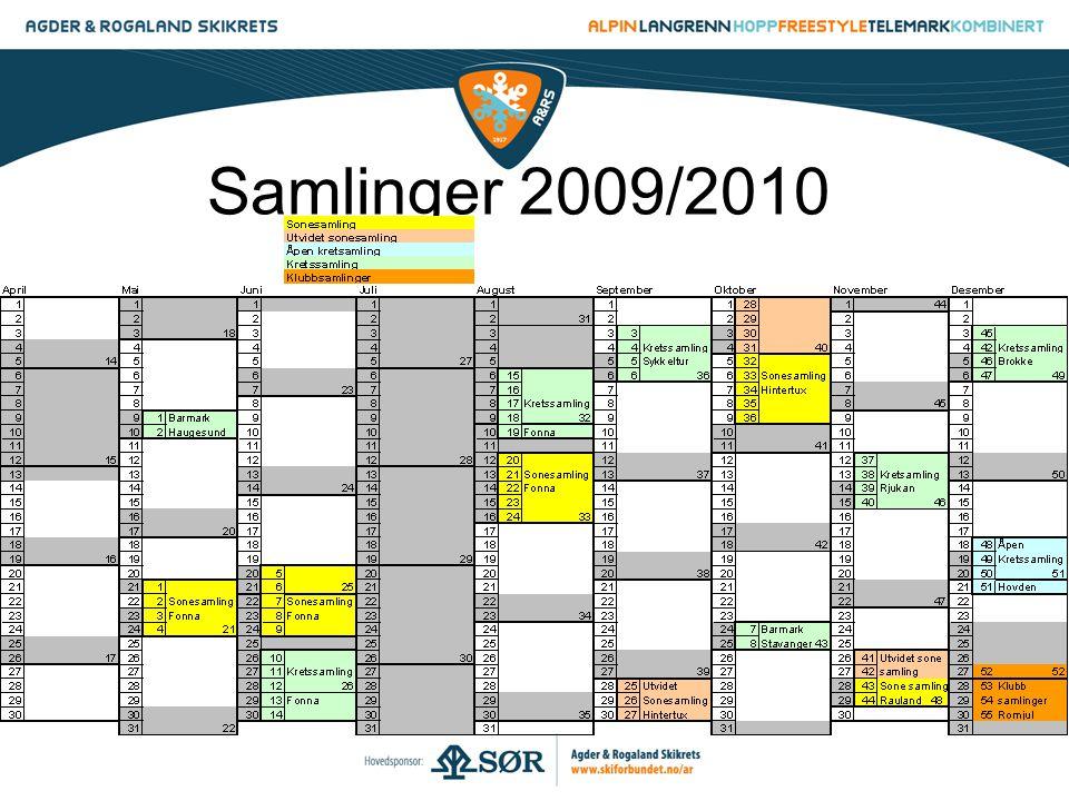 Samlinger 2009/2010