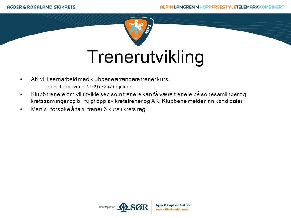 Trenerutvikling •AK vil i samarbeid med klubbene arrangere trener kurs –Trener 1 kurs vinter 2009 i Sør-Rogaland •Klubb trenere om vil utvikle seg som