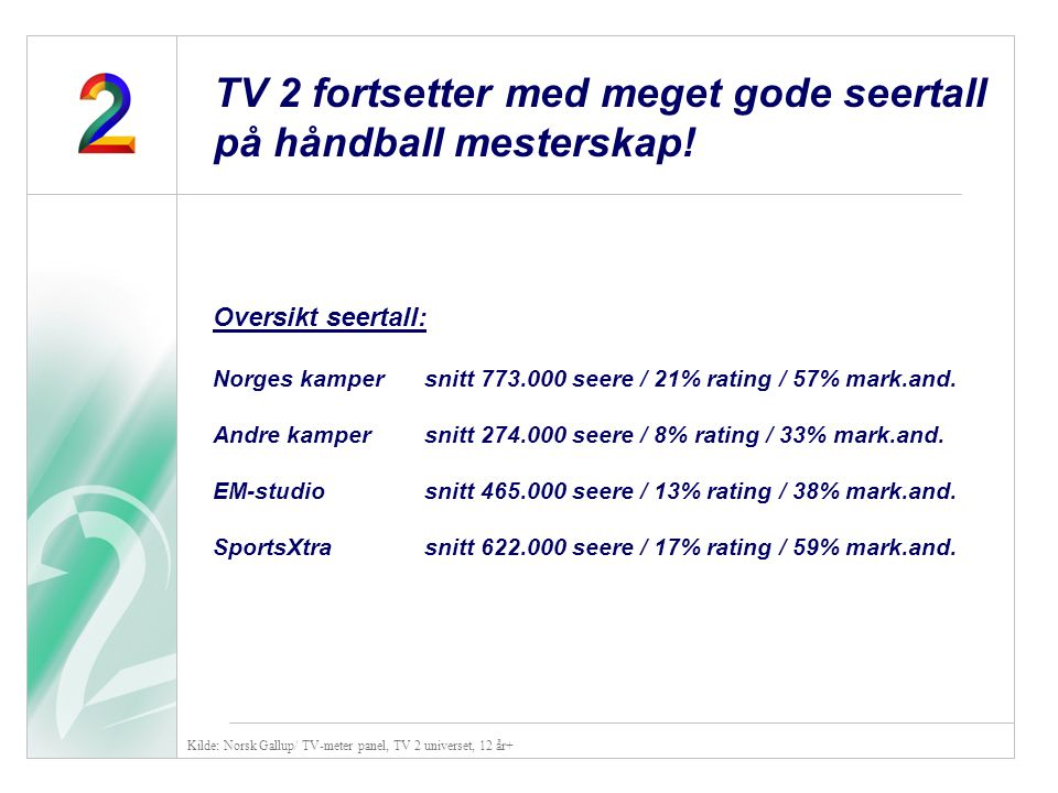 Oversikt seertall: Norges kampersnitt 773.000 seere / 21% rating / 57% mark.and.