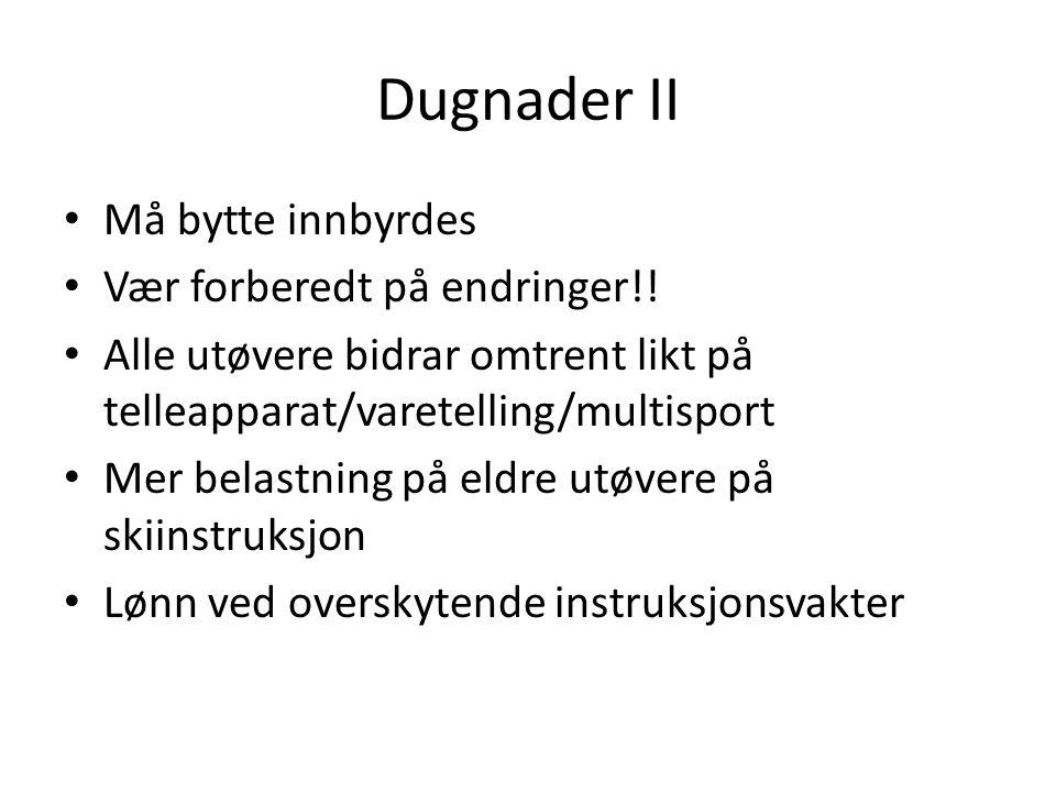 Dugnadsliste http://langrenn.kjelsaas.no/langrenn/dugnader