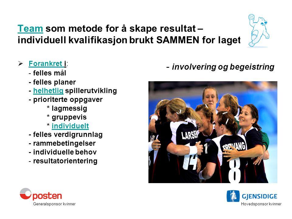 TeamTeam som metode for å skape resultat – individuell kvalifikasjon brukt SAMMEN for laget  Forankret i: Forankret - felles mål - felles planer - he