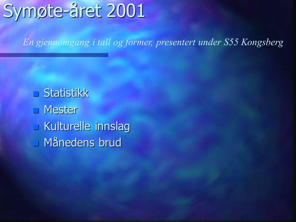 Symøte-året 2001 n Statistikk n Mester n Kulturelle innslag n Månedens brud En gjennomgang i tall og former, presentert under S55 Kongsberg