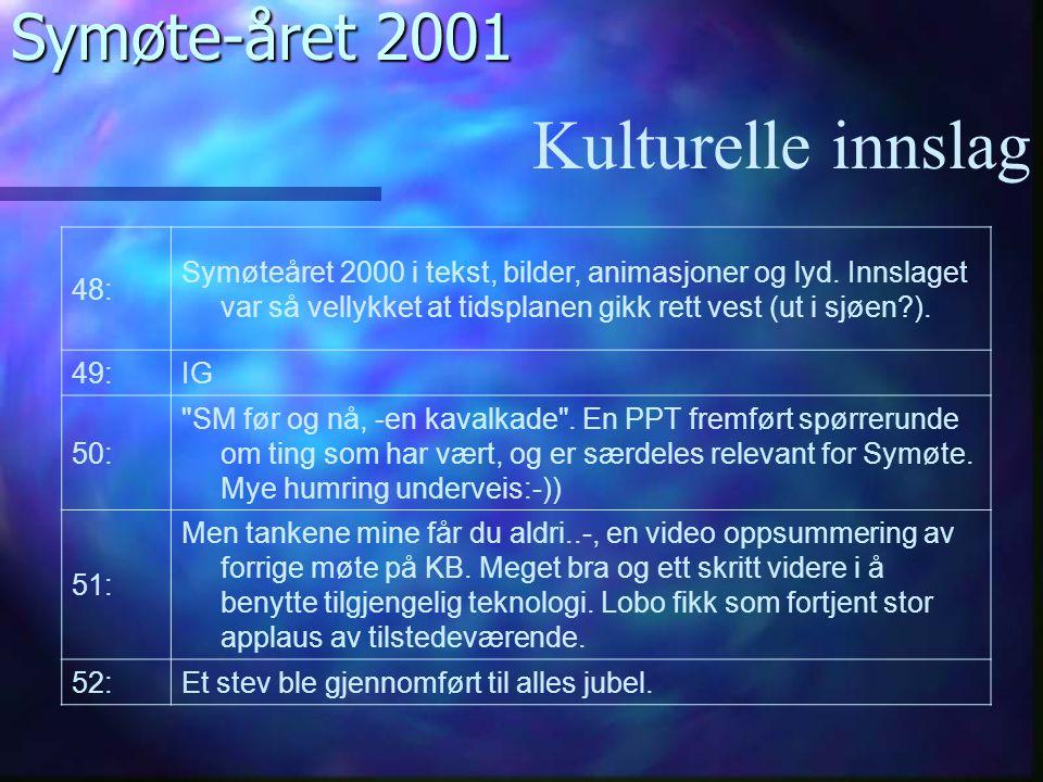 Symøte-året 2001 Kulturelle innslag 48: Symøteåret 2000 i tekst, bilder, animasjoner og lyd.