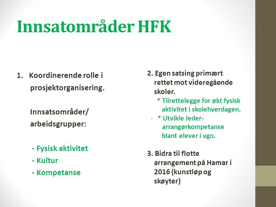 Innsatområder HFK 1. Koordinerende rolle i prosjektorganisering. Innsatsområder/ arbeidsgrupper: - Fysisk aktivitet - Kultur - Kompetanse 2. Egen sats