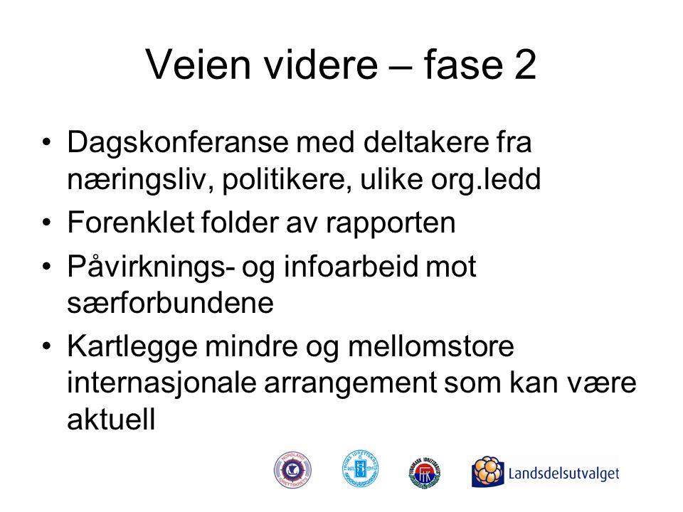 Veien videre – fase 2 •Dagskonferanse med deltakere fra næringsliv, politikere, ulike org.ledd •Forenklet folder av rapporten •Påvirknings- og infoarb