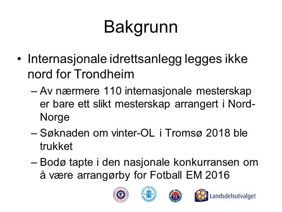 Bakgrunn •Internasjonale idrettsanlegg legges ikke nord for Trondheim –Av nærmere 110 internasjonale mesterskap er bare ett slikt mesterskap arrangert i Nord- Norge –Søknaden om vinter-OL i Tromsø 2018 ble trukket –Bodø tapte i den nasjonale konkurransen om å være arrangørby for Fotball EM 2016