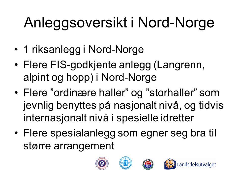 """Anleggsoversikt i Nord-Norge •1 riksanlegg i Nord-Norge •Flere FIS-godkjente anlegg (Langrenn, alpint og hopp) i Nord-Norge •Flere """"ordinære haller"""" o"""