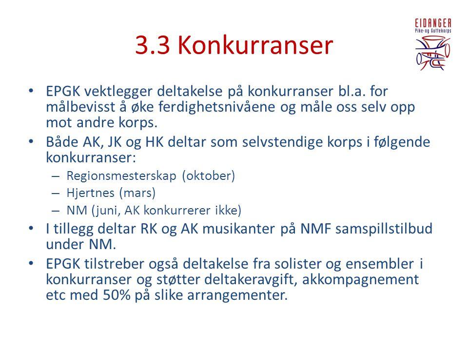 3.3 Konkurranser • EPGK vektlegger deltakelse på konkurranser bl.a.