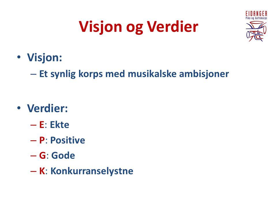 Visjon og Verdier • Visjon: – Et synlig korps med musikalske ambisjoner • Verdier: – E: Ekte – P: Positive – G: Gode – K: Konkurranselystne