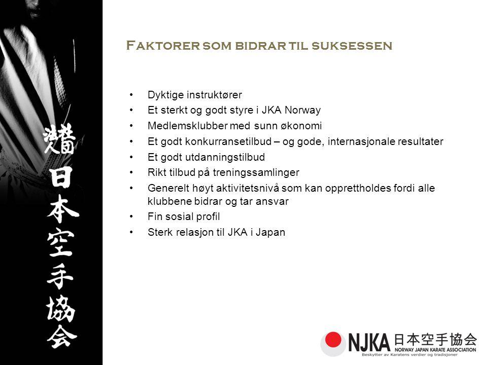 Faktorer som bidrar til suksessen •Dyktige instruktører •Et sterkt og godt styre i JKA Norway •Medlemsklubber med sunn økonomi •Et godt konkurransetilbud – og gode, internasjonale resultater •Et godt utdanningstilbud •Rikt tilbud på treningssamlinger •Generelt høyt aktivitetsnivå som kan opprettholdes fordi alle klubbene bidrar og tar ansvar •Fin sosial profil •Sterk relasjon til JKA i Japan