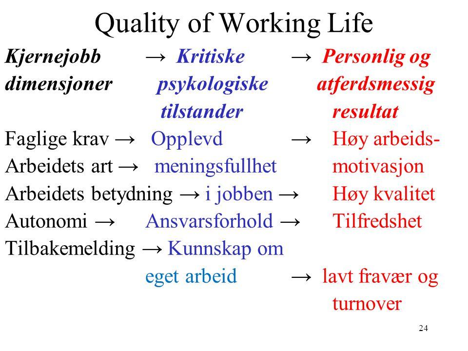 24 Quality of Working Life Kjernejobb→ Kritiske → Personlig og dimensjoner psykologiske atferdsmessig tilstanderresultat Faglige krav → Opplevd → Høy
