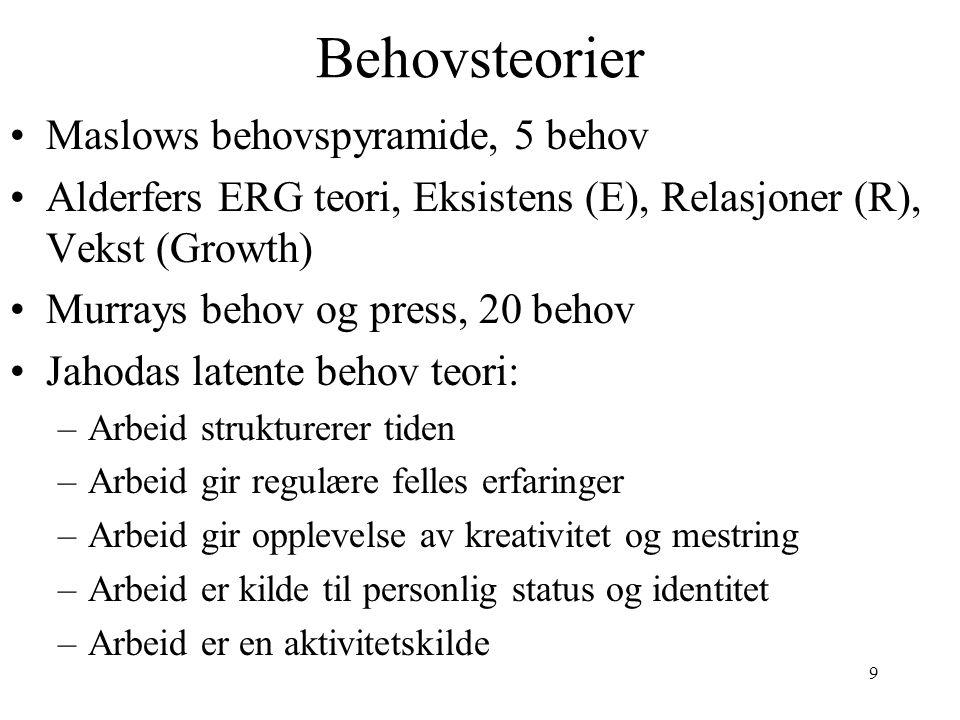 9 Behovsteorier •Maslows behovspyramide, 5 behov •Alderfers ERG teori, Eksistens (E), Relasjoner (R), Vekst (Growth) •Murrays behov og press, 20 behov