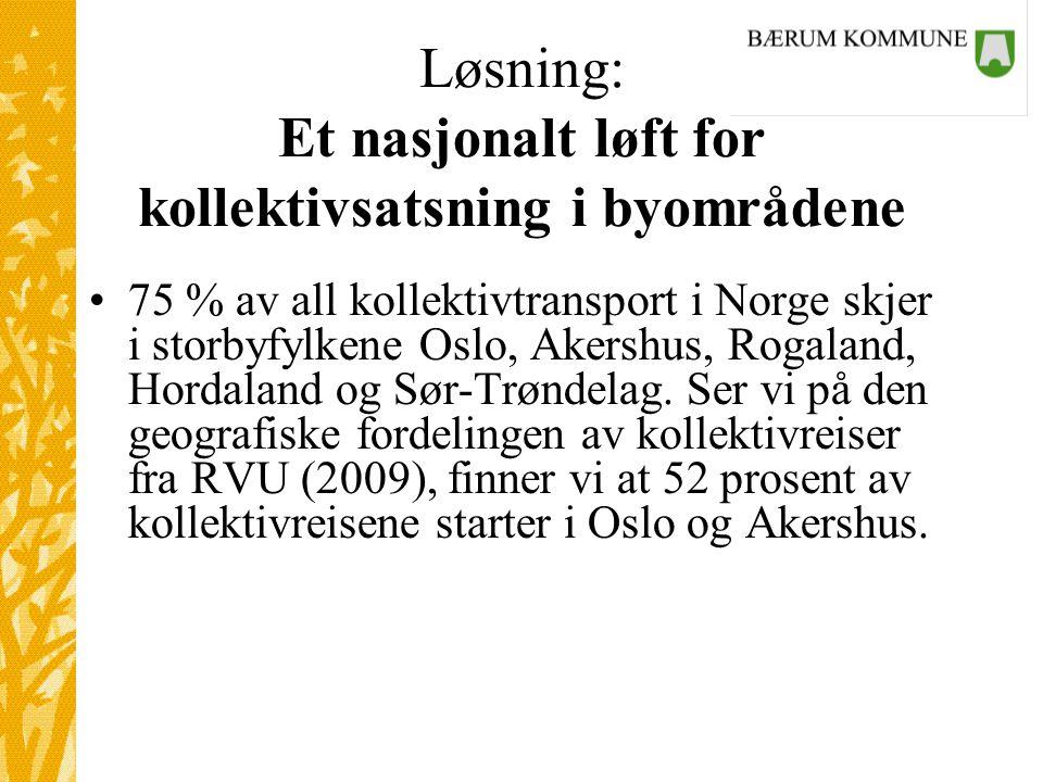 Løsning: Et nasjonalt løft for kollektivsatsning i byområdene •75 % av all kollektivtransport i Norge skjer i storbyfylkene Oslo, Akershus, Rogaland, Hordaland og Sør-Trøndelag.