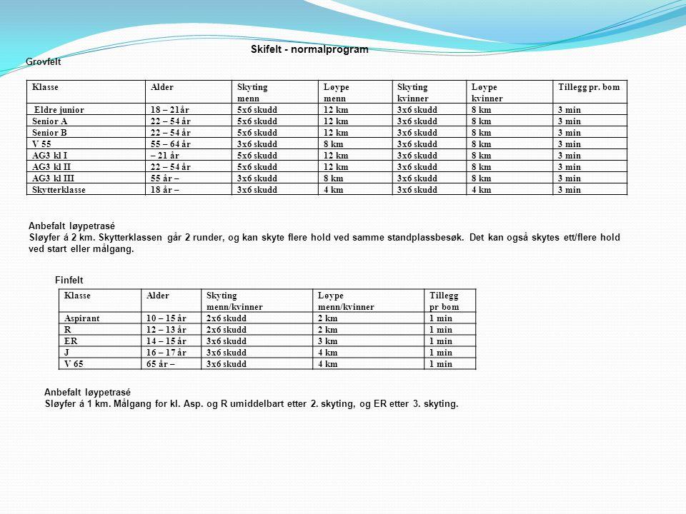KlasseAlderSkyting menn Løype menn Skyting kvinner Løype kvinner Tillegg pr. bom Eldre junior18 – 21år5x6 skudd12 km3x6 skudd8 km3 min Senior A22 – 54
