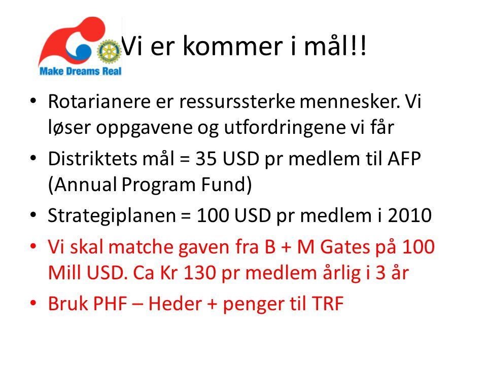 Vi er kommer i mål!. • Rotarianere er ressurssterke mennesker.