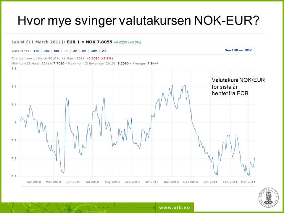 Hvor mye svinger valutakursen NOK-EUR? Valutakurs NOK/EUR for siste år hentet fra ECB