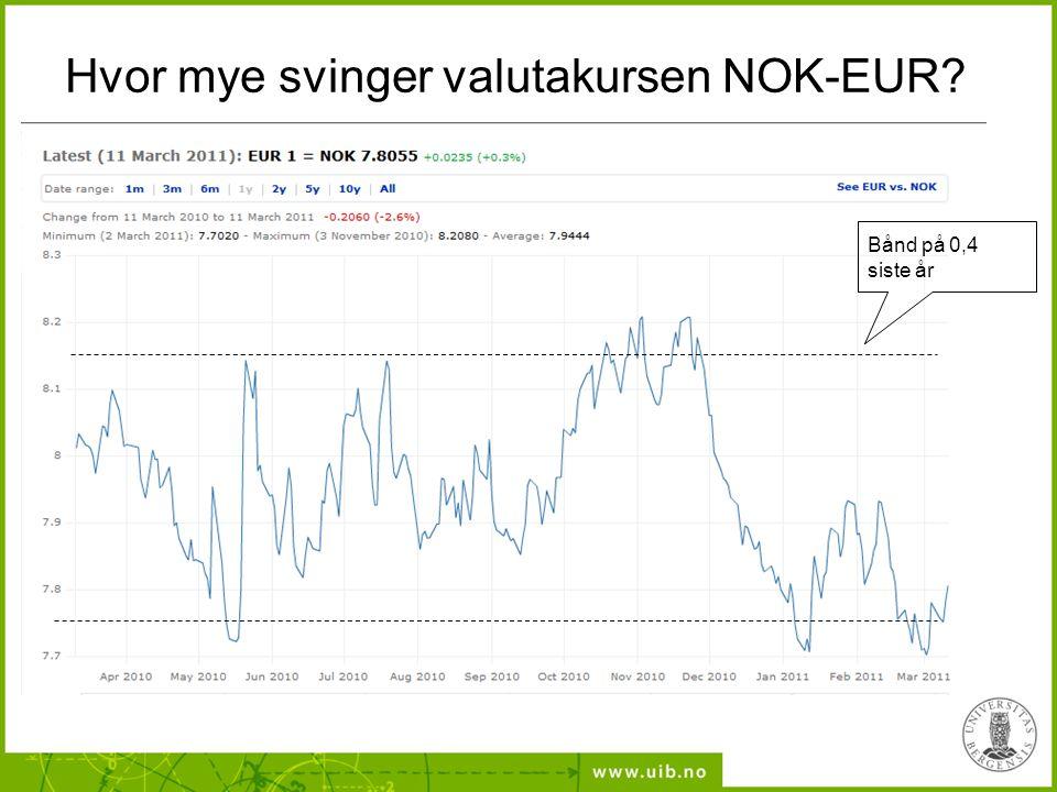 Hvor mye svinger valutakursen NOK-EUR? Bånd på 0,4 siste år