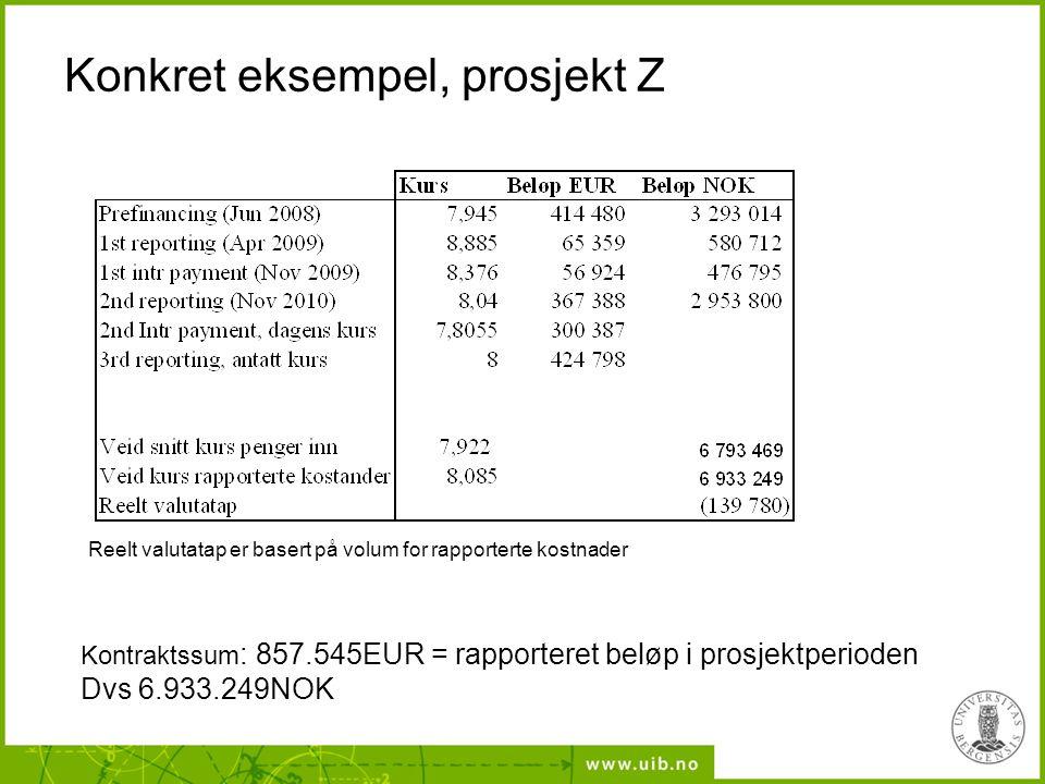 Konkret eksempel, prosjekt Z Kontraktssum : 857.545EUR = rapporteret beløp i prosjektperioden Dvs 6.933.249NOK Reelt valutatap er basert på volum for