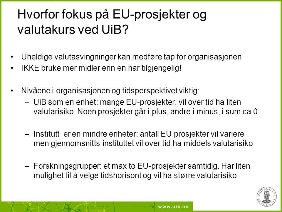 Hvorfor fokus på EU-prosjekter og valutakurs ved UiB? •Uheldige valutasvingninger kan medføre tap for organisasjonen •IKKE bruke mer midler enn en har