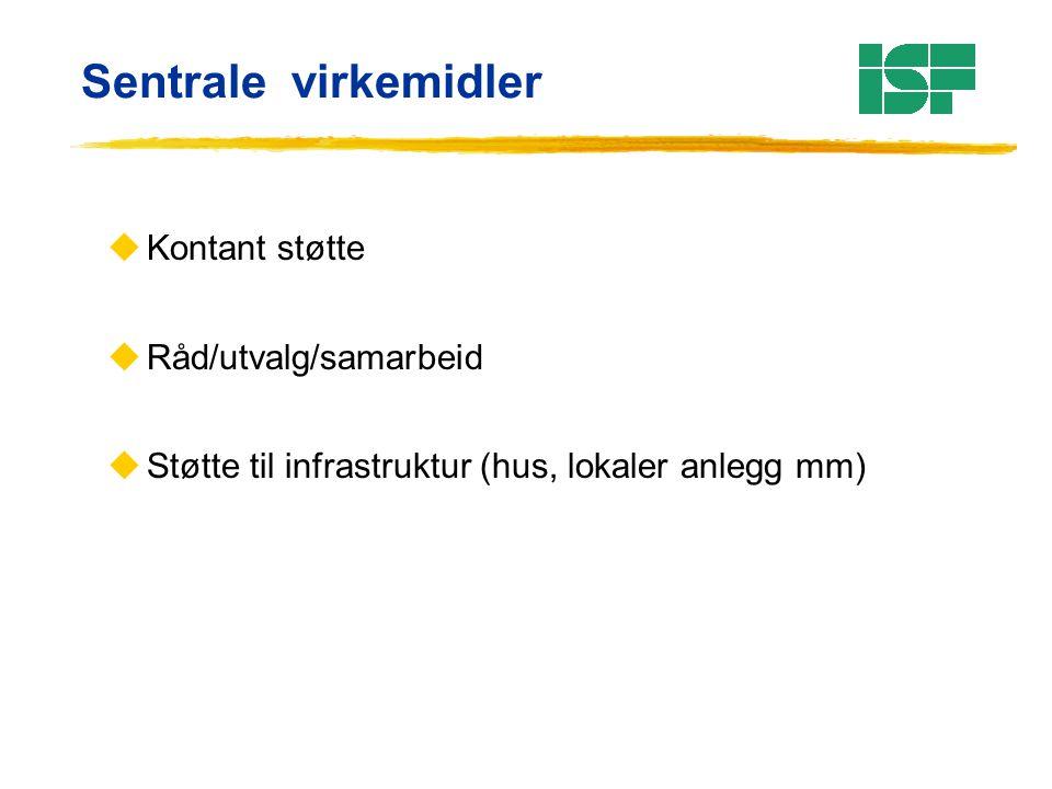 Sentrale virkemidler uKontant støtte uRåd/utvalg/samarbeid uStøtte til infrastruktur (hus, lokaler anlegg mm)