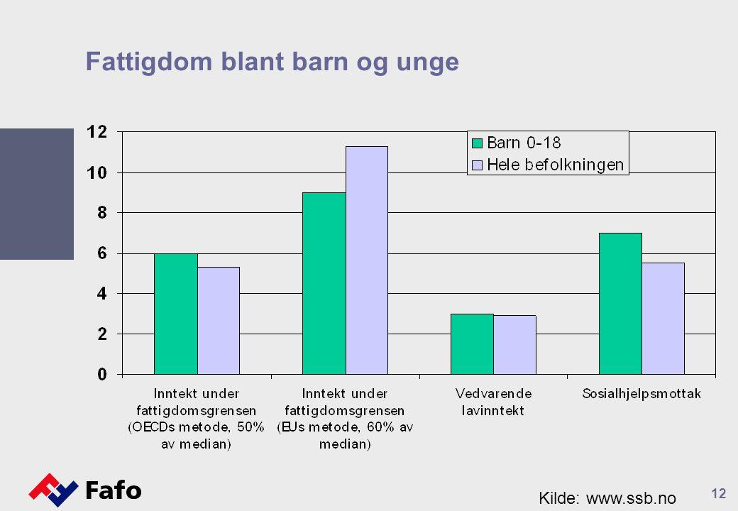 12 Fattigdom blant barn og unge Kilde: www.ssb.no