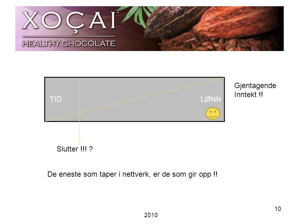 2010 10 S TID LØNN Slutter !!. Gjentagende Inntekt !.