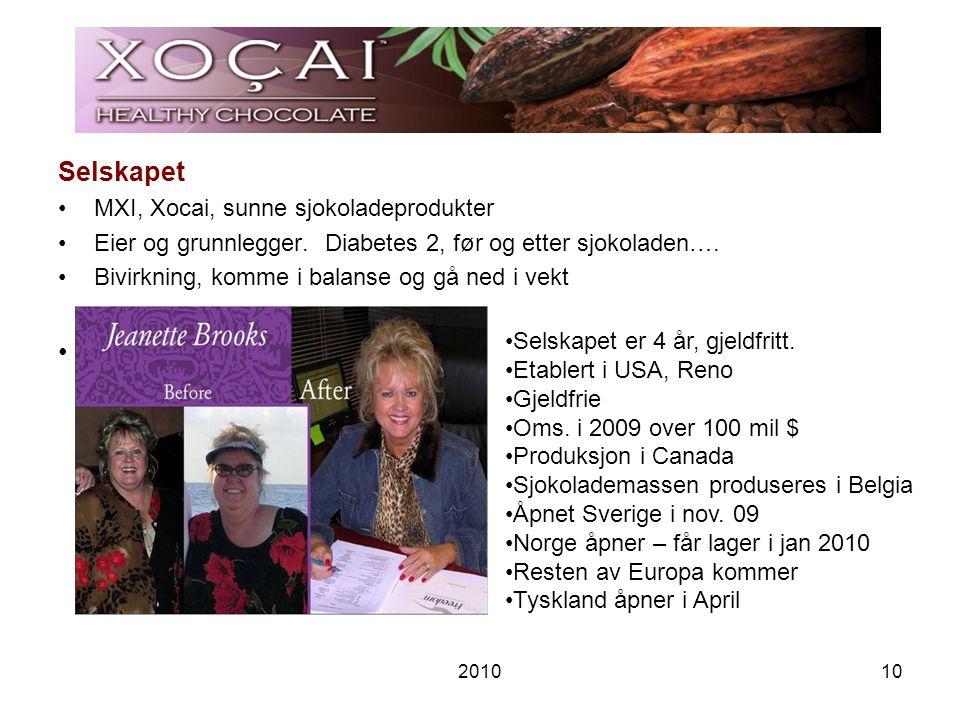 201010 Selskapet •MXI, Xocai, sunne sjokoladeprodukter •Eier og grunnlegger.