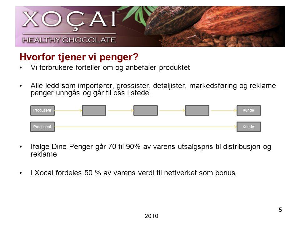 2010 6 Hvordan får du din lønn.•Vi får utbetalt bonus hver 14.