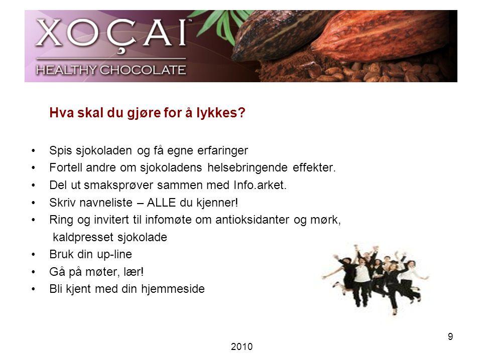 2010 10 S TID LØNN Slutter !!.Gjentagende Inntekt !.