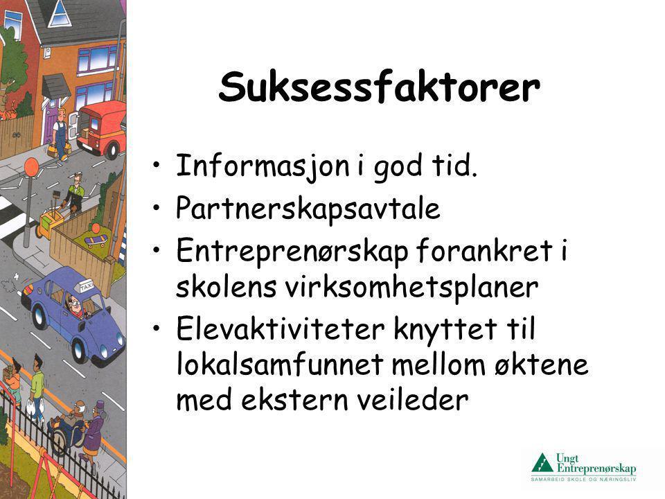 Suksessfaktorer •Informasjon i god tid. •Partnerskapsavtale •Entreprenørskap forankret i skolens virksomhetsplaner •Elevaktiviteter knyttet til lokals