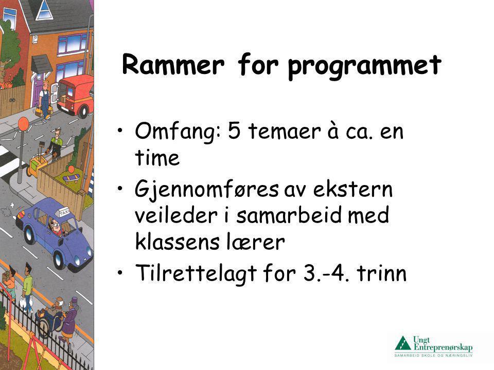 Rammer for programmet •Omfang: 5 temaer à ca. en time •Gjennomføres av ekstern veileder i samarbeid med klassens lærer •Tilrettelagt for 3.-4. trinn