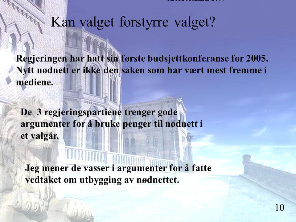 Stortingsrepresentant Einar Holstad, KrF 10 Kan valget forstyrre valget.