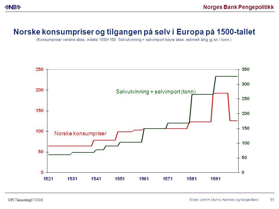 Norges Bank Pengepolitikk OP37lansering070306 12 Gullutvinning og konsumpriser på 1800-tallet Verdensproduksjon av gull (tonn) Kilder: Grytten (2004a) og Schmitz (1979) Norske konsumpriser
