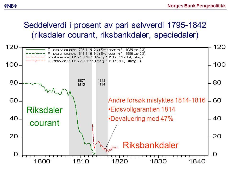 Norges Bank Pengepolitikk OP37lansering070306 20 Prinsesedler utstedt av prins Christian Frederik vinteren 1814 (riksbankdaler)