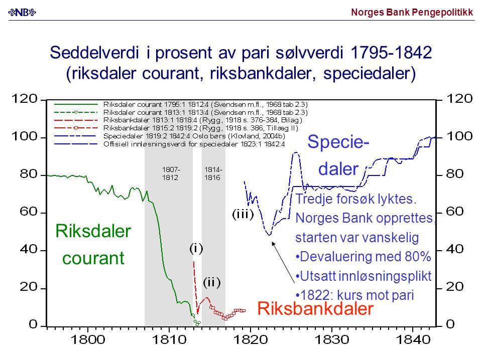 Norges Bank Pengepolitikk OP37lansering070306 23 En speciedaler 1819 Samme vekt 25,282 gram fint sølv I 1842 ble sølvmyntstandard gjeninnført etter 85 år med papirmyntstandard