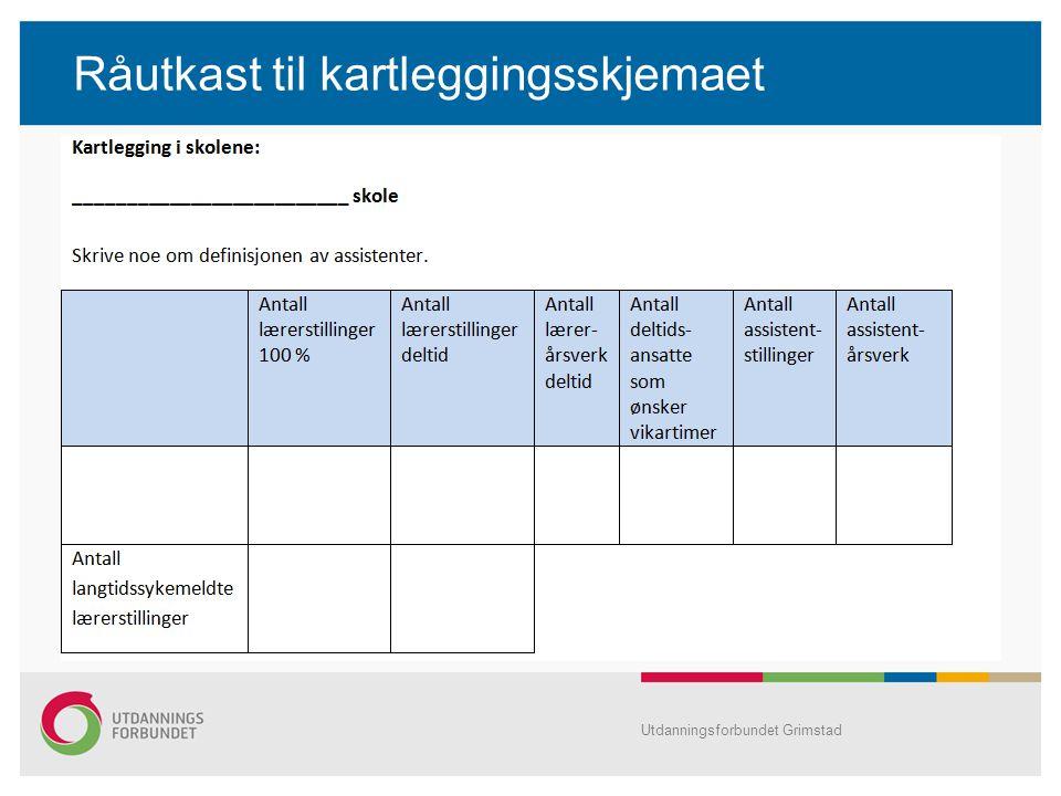 Råutkast til kartleggingsskjemaet Utdanningsforbundet Grimstad