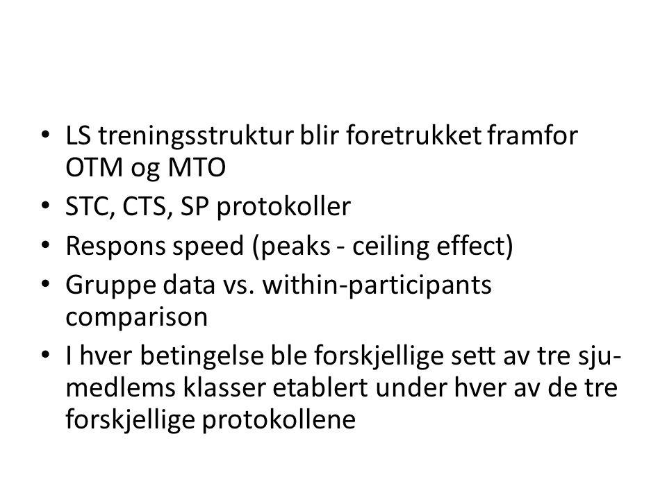 • LS treningsstruktur blir foretrukket framfor OTM og MTO • STC, CTS, SP protokoller • Respons speed (peaks - ceiling effect) • Gruppe data vs. within