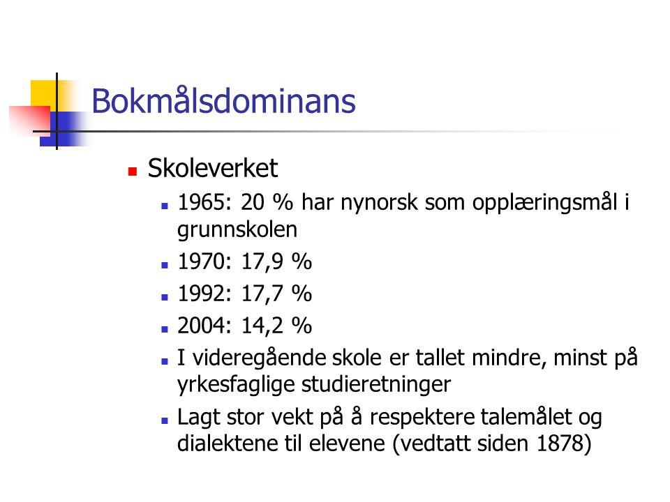 Bokmålsdominans  Skoleverket  1965: 20 % har nynorsk som opplæringsmål i grunnskolen  1970: 17,9 %  1992: 17,7 %  2004: 14,2 %  I videregående s