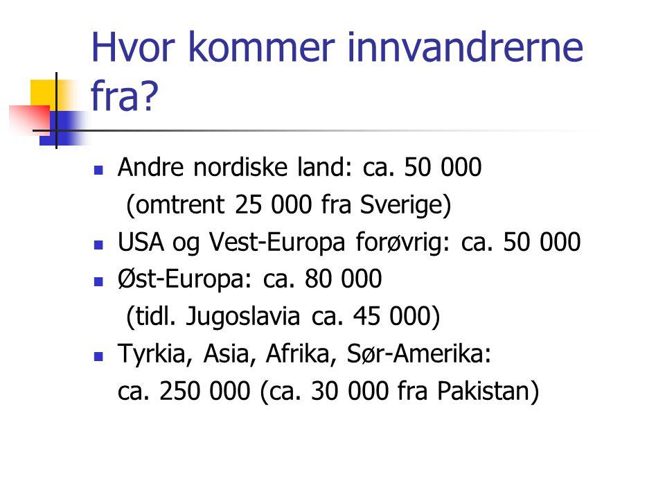 Hvor kommer innvandrerne fra?  Andre nordiske land: ca. 50 000 (omtrent 25 000 fra Sverige)  USA og Vest-Europa forøvrig: ca. 50 000  Øst-Europa: c