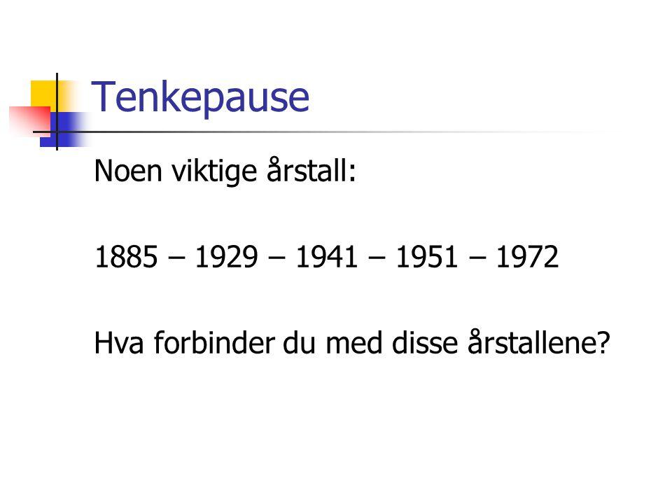 Tenkepause Noen viktige årstall: 1885 – 1929 – 1941 – 1951 – 1972 Hva forbinder du med disse årstallene?