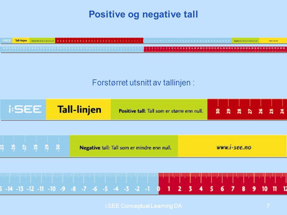 7 Positive og negative tall Forstørret utsnitt av tallinjen : i:SEE Conceptual Learning DA