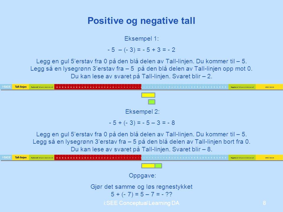 Eksempel 1: - 5 – (- 3) = - 5 + 3 = - 2 Legg en gul 5'erstav fra 0 på den blå delen av Tall-linjen. Du kommer til – 5. Legg så en lysegrønn 3'erstav f
