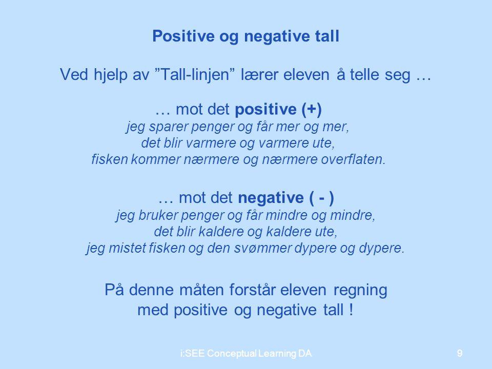 Regler for regning med positive og negative tall 1.Hvis et tall står alene, for eksempel (+7), tar vi bort parentesen og skriver 7.