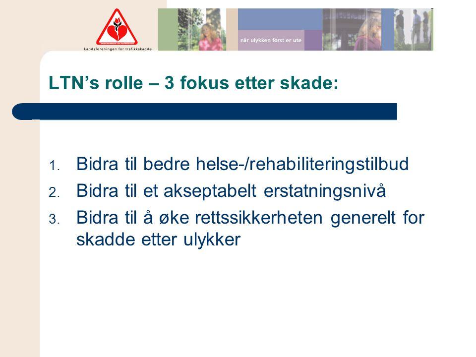 LTN's rolle – 3 fokus etter skade: 1. Bidra til bedre helse-/rehabiliteringstilbud 2. Bidra til et akseptabelt erstatningsnivå 3. Bidra til å øke rett
