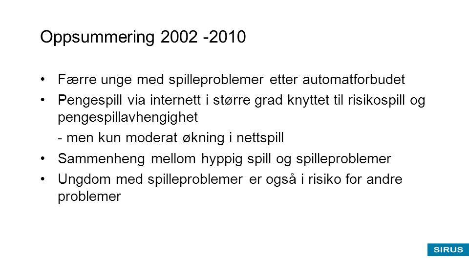 Oppsummering 2002 -2010 •Færre unge med spilleproblemer etter automatforbudet •Pengespill via internett i større grad knyttet til risikospill og penge