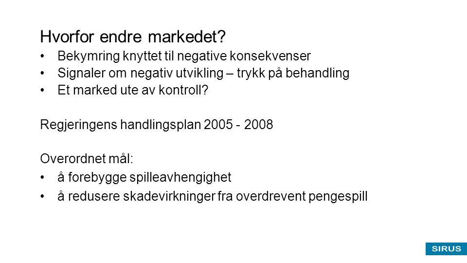 Hvorfor endre markedet? •Bekymring knyttet til negative konsekvenser •Signaler om negativ utvikling – trykk på behandling •Et marked ute av kontroll?