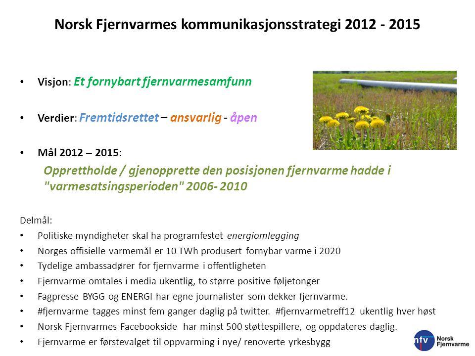 Norsk Fjernvarmes kommunikasjonsstrategi 2012 - 2015 • Visjon: Et fornybart fjernvarmesamfunn • Verdier: Fremtidsrettet – ansvarlig - åpen • Mål 2012