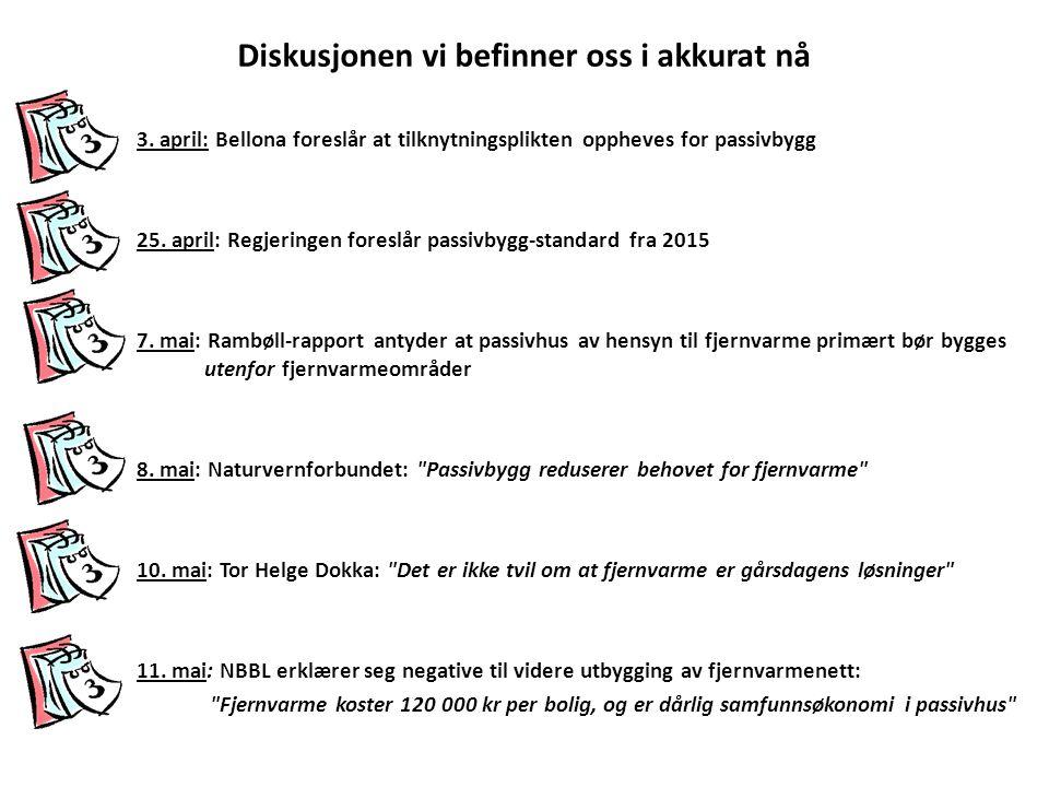Diskusjonen vi befinner oss i akkurat nå 3. april: Bellona foreslår at tilknytningsplikten oppheves for passivbygg 25. april: Regjeringen foreslår pas
